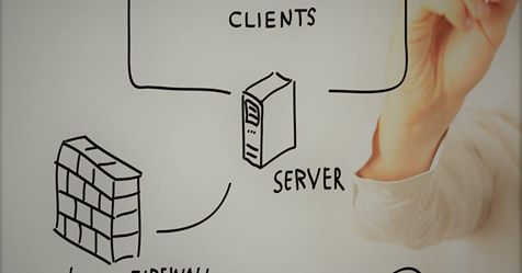IT support, computer, managed services